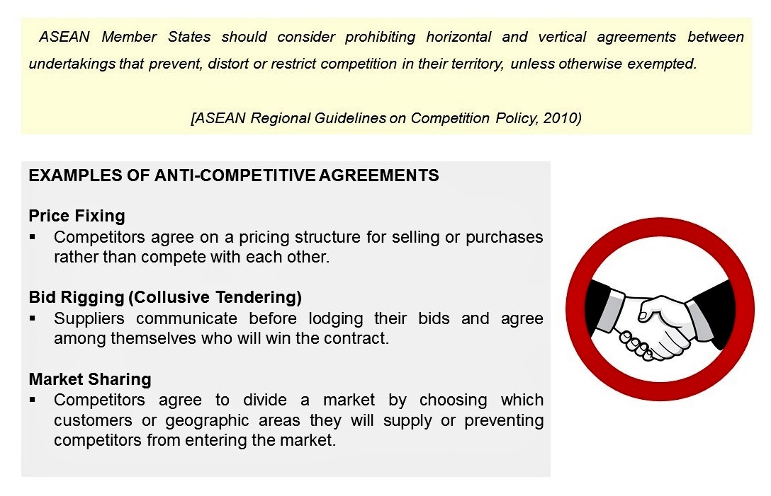 Cpl Anti Competitive Agreements Asean Competition
